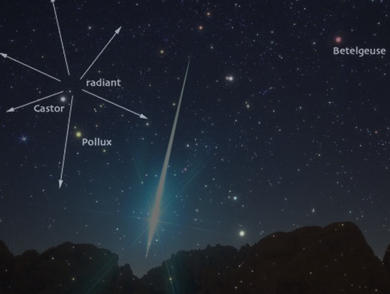 The Geminid Meteor Shower : Look Up Tonight